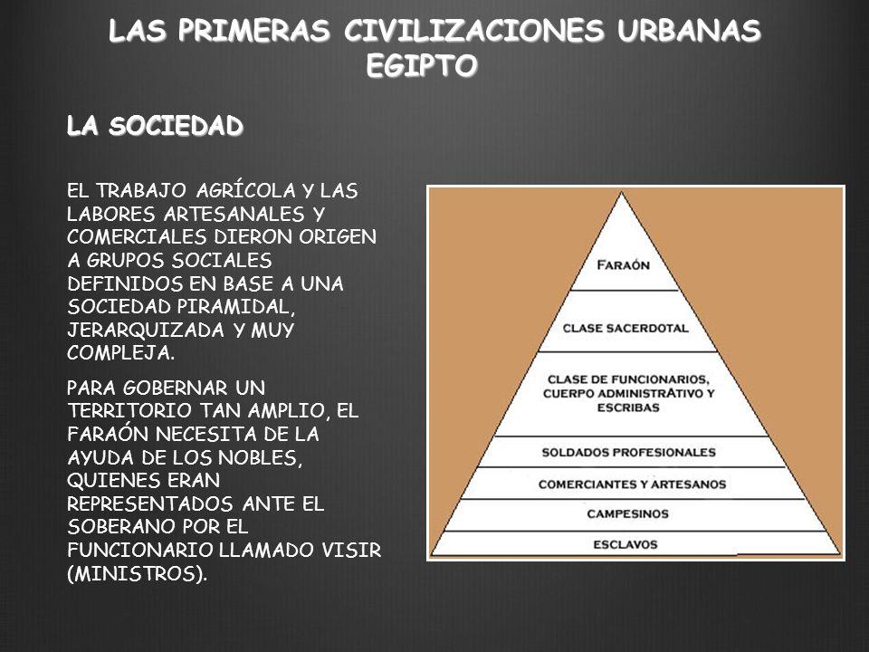 LAS PRIMERAS CIVILIZACIONES URBANAS EGIPTO LA SOCIEDAD EL TRABAJO AGRÍCOLA Y LAS LABORES ARTESANALES Y COMERCIALES DIERON ORIGEN A GRUPOS SOCIALES DEF