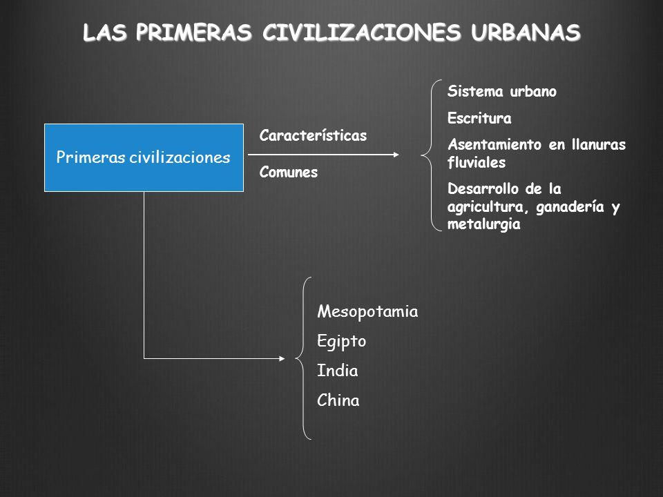 Sistema urbano Escritura Asentamiento en llanuras fluviales Desarrollo de la agricultura, ganadería y metalurgia Primeras civilizaciones Característic