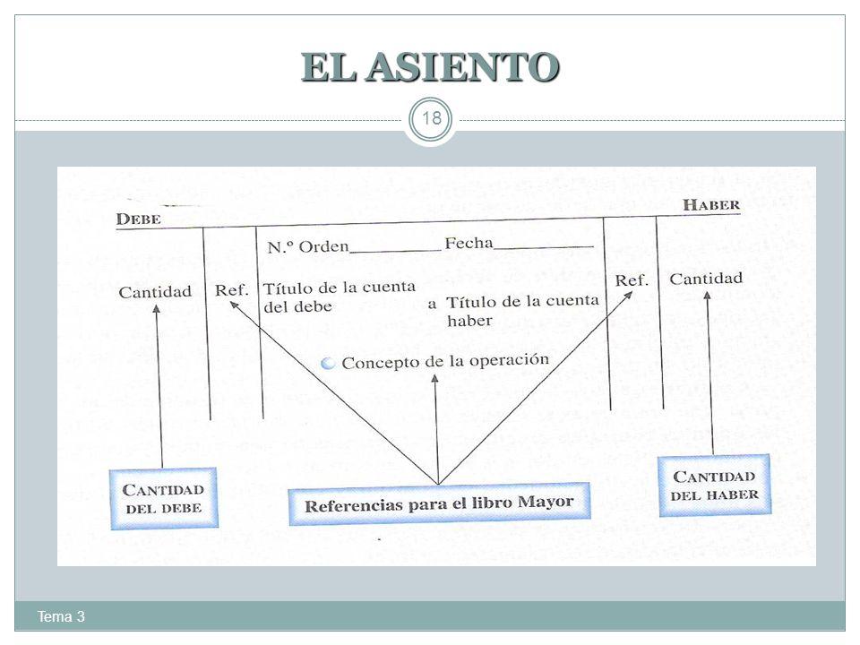 EL ASIENTO Tema 3 18