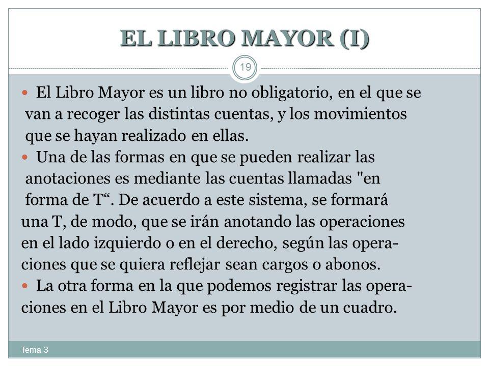 EL LIBRO MAYOR (I) Tema 3 19 El Libro Mayor es un libro no obligatorio, en el que se van a recoger las distintas cuentas, y los movimientos que se hay