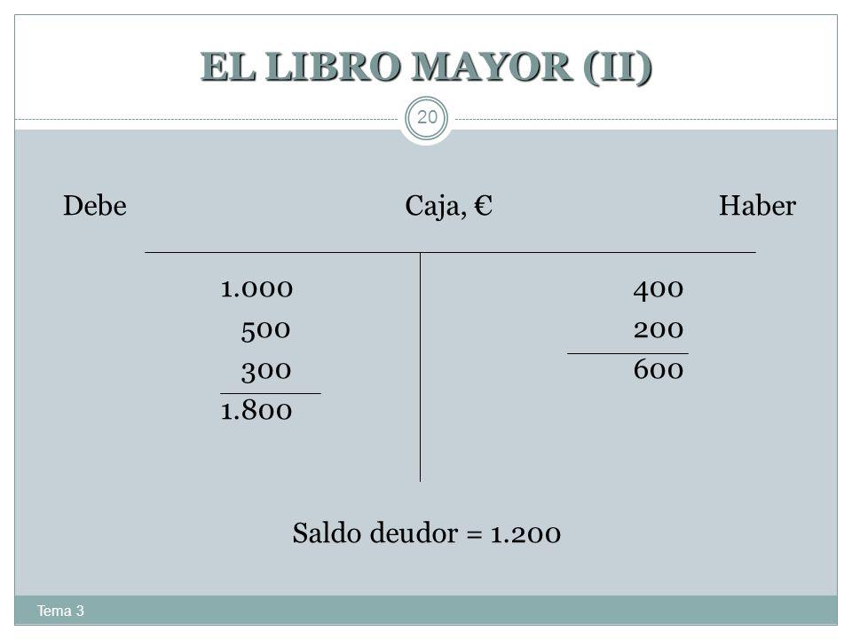 EL LIBRO MAYOR (II) Tema 3 20 Debe Caja, Haber 1.000400 500200 300600 1.800 Saldo deudor = 1.200