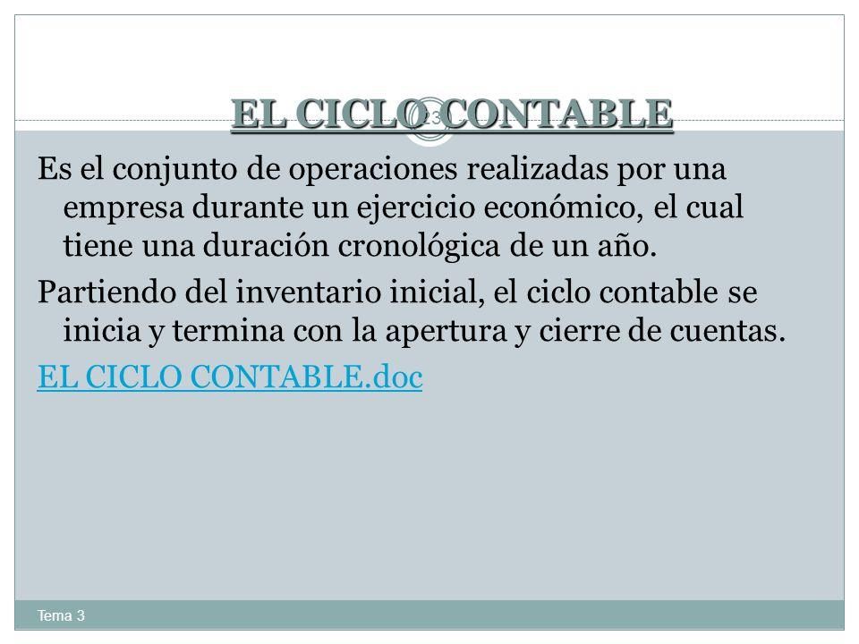 EL CICLO CONTABLE Tema 3 23 Es el conjunto de operaciones realizadas por una empresa durante un ejercicio económico, el cual tiene una duración cronol