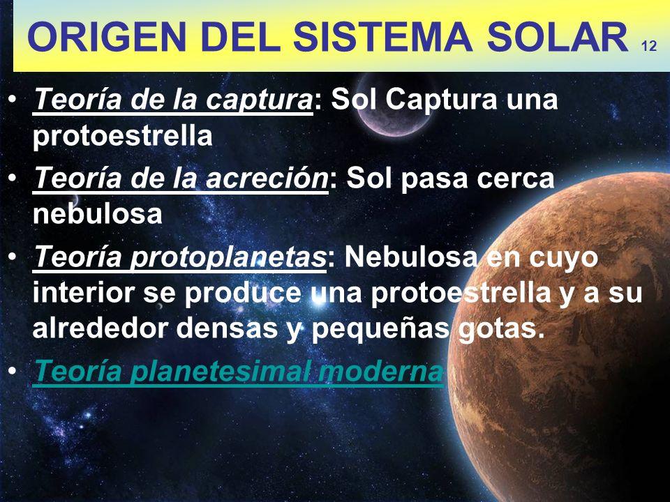 Teoría de la captura: Sol Captura una protoestrella Teoría de la acreción: Sol pasa cerca nebulosa Teoría protoplanetas: Nebulosa en cuyo interior se