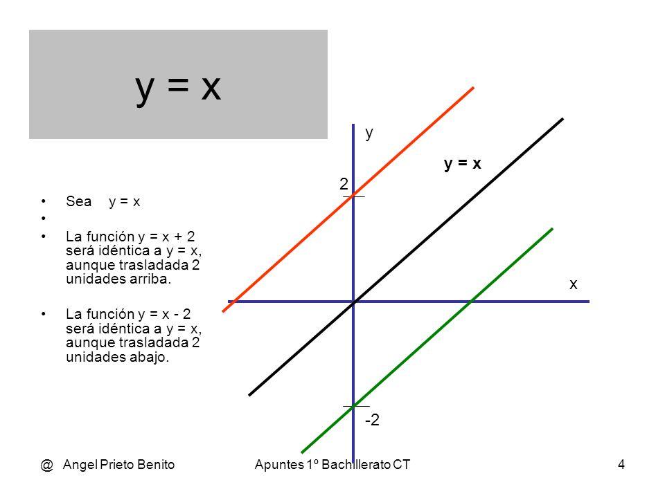 @ Angel Prieto BenitoApuntes 1º Bachillerato CT4 y = x Sea y = x La función y = x + 2 será idéntica a y = x, aunque trasladada 2 unidades arriba.
