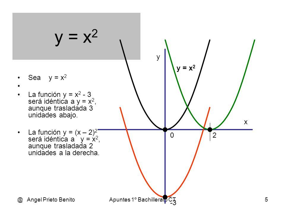 @ Angel Prieto BenitoApuntes 1º Bachillerato CT5 y = x 2 Sea y = x 2 La función y = x 2 - 3 será idéntica a y = x 2, aunque trasladada 3 unidades abajo.