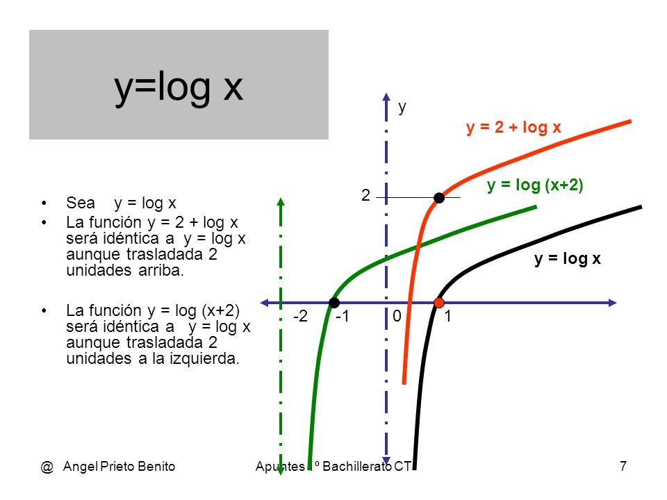 @ Angel Prieto BenitoApuntes 1º Bachillerato CT7 y=log x Sea y = log x La función y = 2 + log x será idéntica a y = log x aunque trasladada 2 unidades arriba.