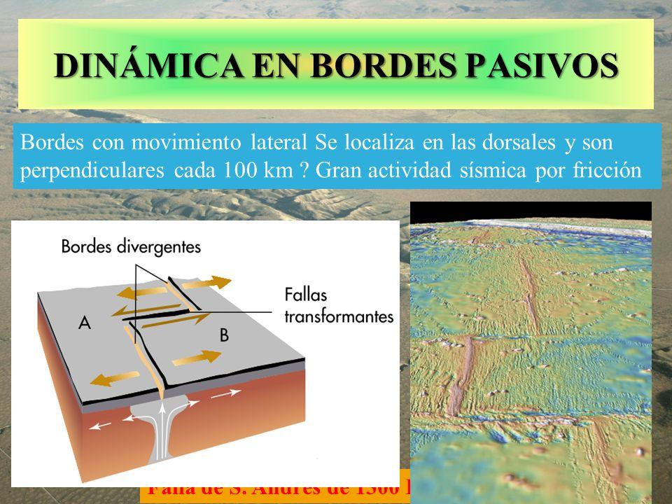 Falla de S.Andrés de 1300 Km..