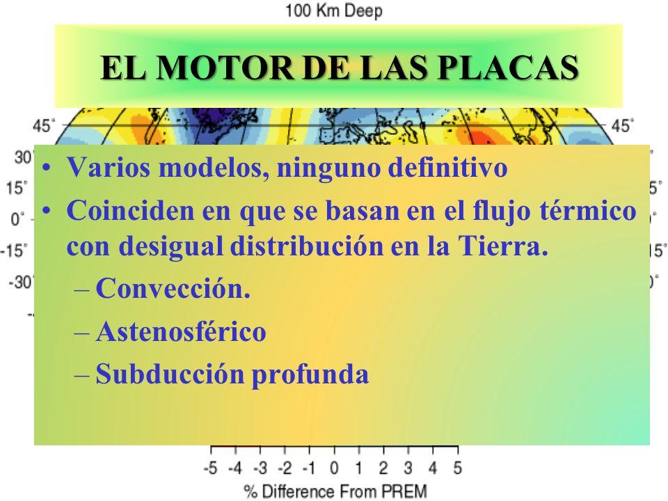 Varios modelos, ninguno definitivo Coinciden en que se basan en el flujo térmico con desigual distribución en la Tierra.