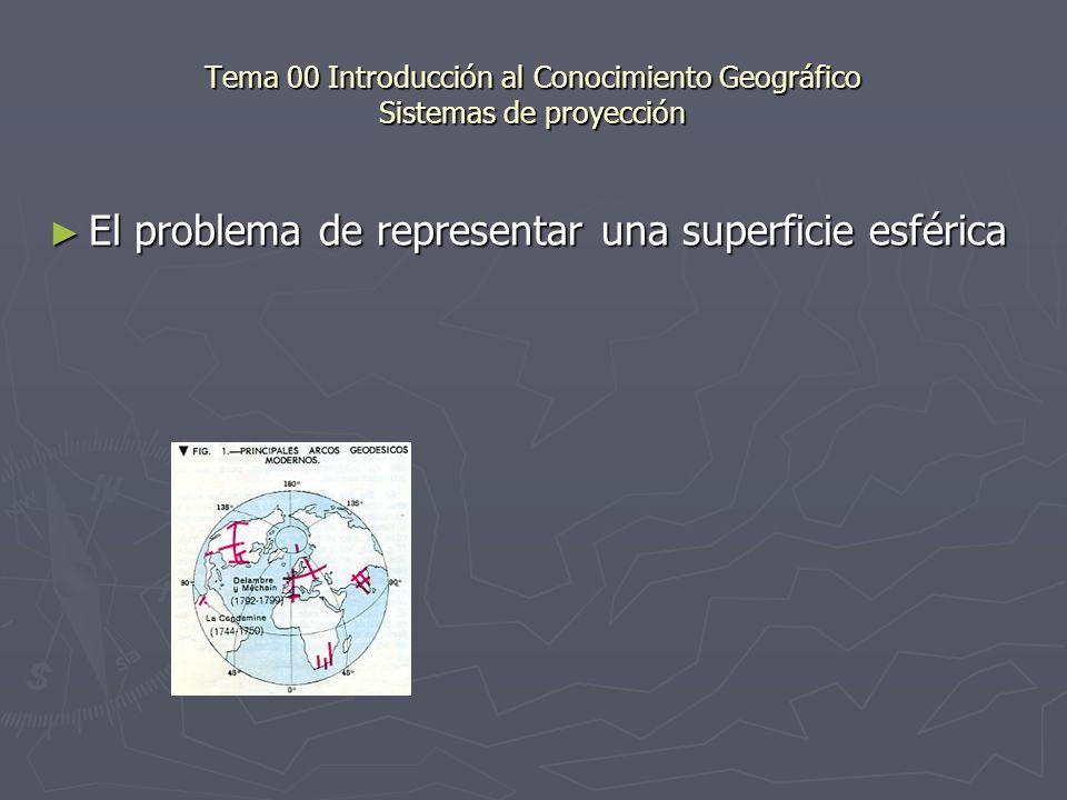 Tema 00 Introducción al Conocimiento Geográfico Sistemas de proyección El problema de representar una superficie esférica