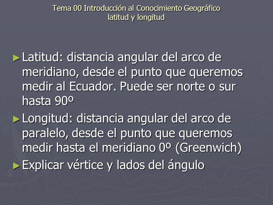 Latitud: distancia angular del arco de meridiano, desde el punto que queremos medir al Ecuador. Puede ser norte o sur hasta 90º Latitud: distancia ang