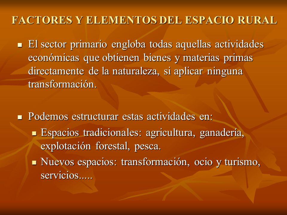 El sector primario engloba todas aquellas actividades económicas que obtienen bienes y materias primas directamente de la naturaleza, si aplicar ningu