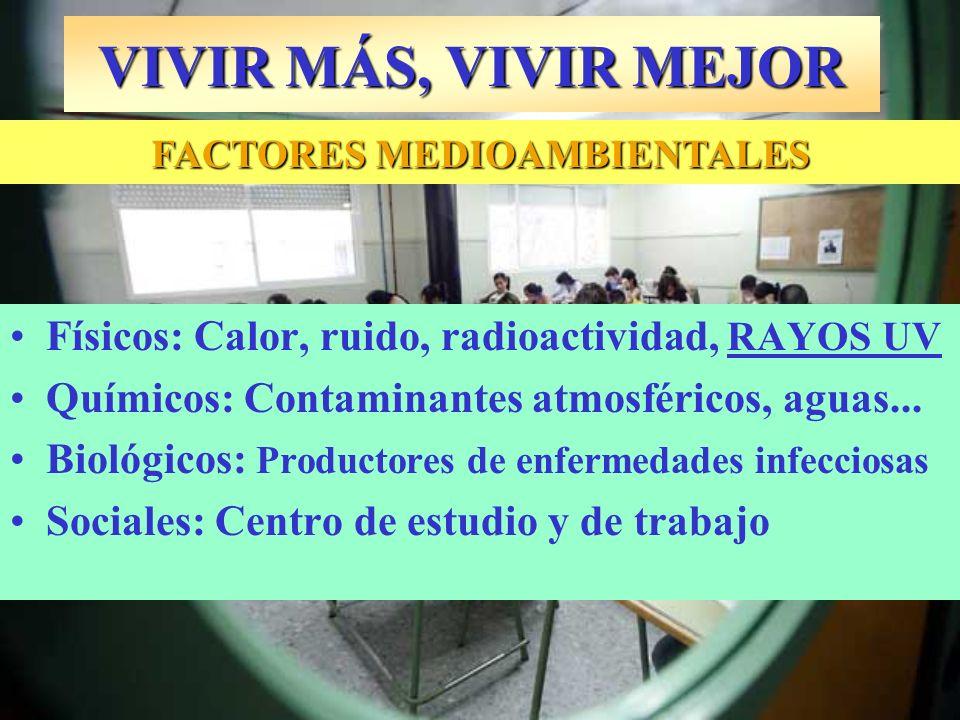 VIVIR MÁS, VIVIR MEJOR Físicos: Calor, ruido, radioactividad, RAYOS UV Químicos: Contaminantes atmosféricos, aguas... Biológicos: Productores de enfer