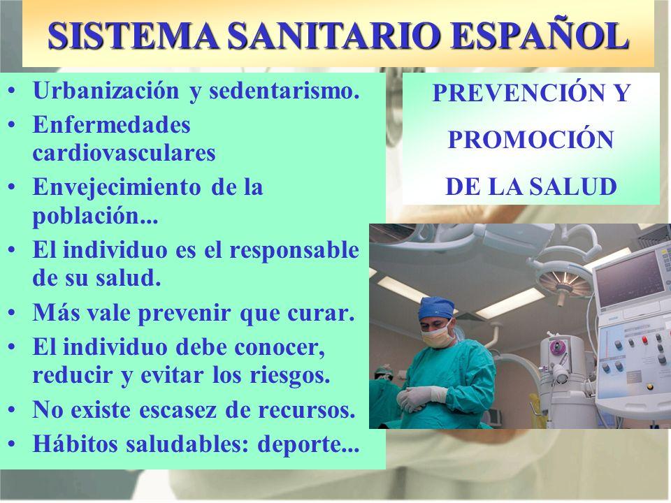 SISTEMA SANITARIO ESPAÑOL Urbanización y sedentarismo. Enfermedades cardiovasculares Envejecimiento de la población... El individuo es el responsable