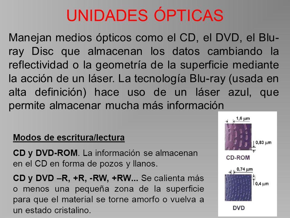UNIDADES ÓPTICAS Modos de escritura/lectura CD y DVD-ROM.