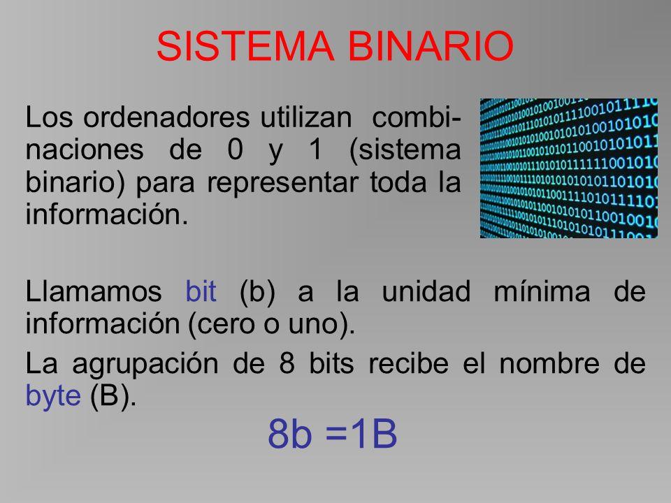 SISTEMA BINARIO Los ordenadores utilizan combi- naciones de 0 y 1 (sistema binario) para representar toda la información.