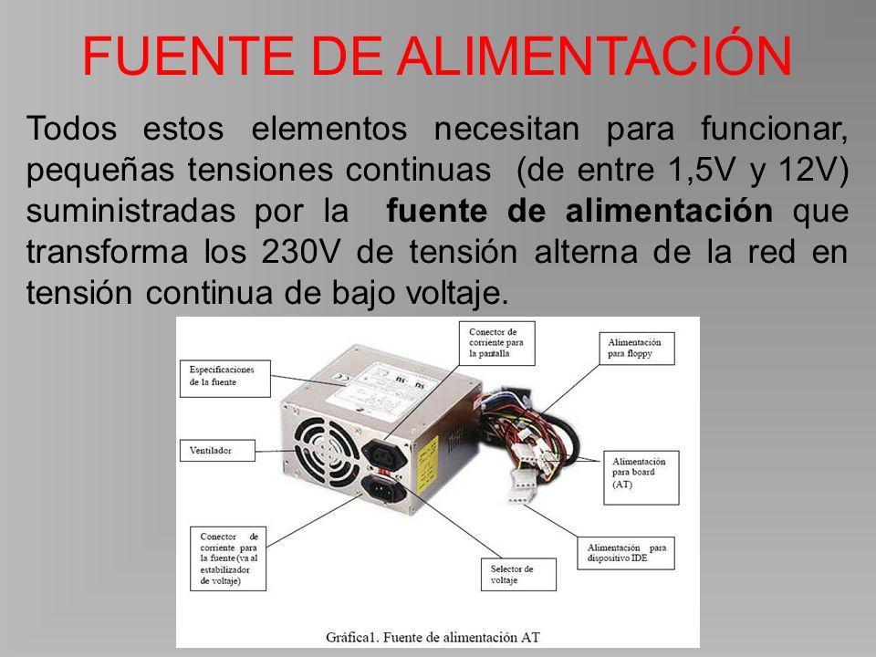 FUENTE DE ALIMENTACIÓN Todos estos elementos necesitan para funcionar, pequeñas tensiones continuas (de entre 1,5V y 12V) suministradas por la fuente de alimentación que transforma los 230V de tensión alterna de la red en tensión continua de bajo voltaje.