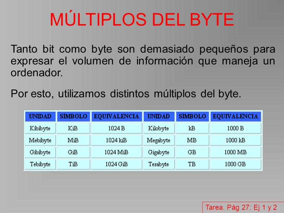 MÚLTIPLOS DEL BYTE Tanto bit como byte son demasiado pequeños para expresar el volumen de información que maneja un ordenador.