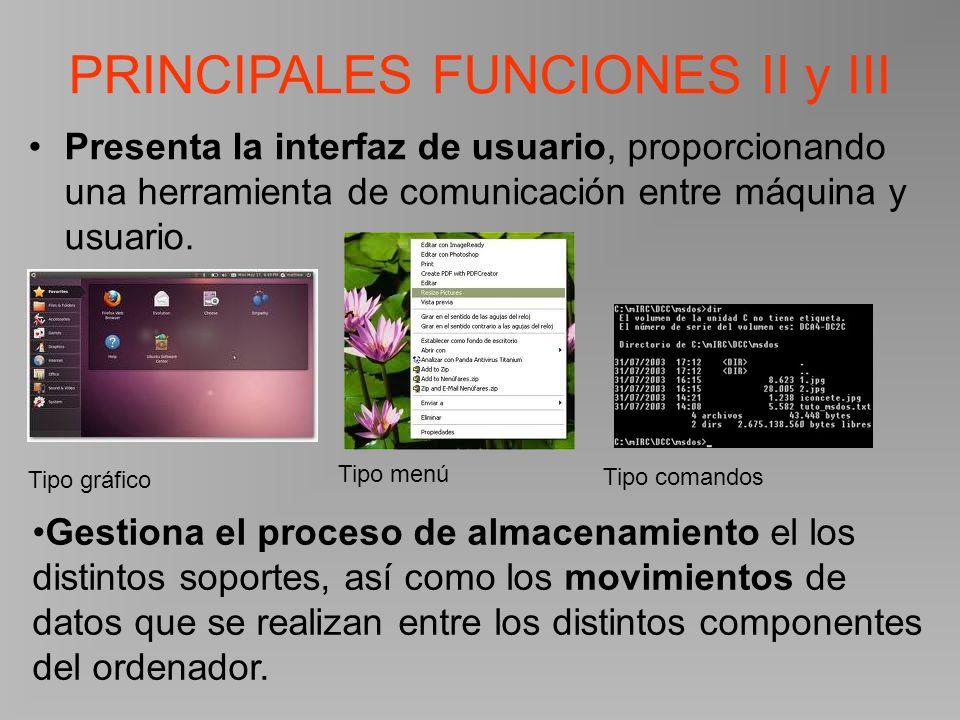 Presenta la interfaz de usuario, proporcionando una herramienta de comunicación entre máquina y usuario.