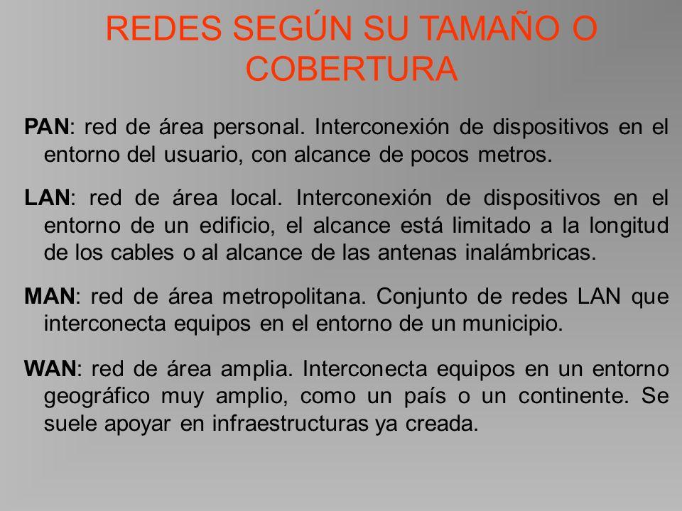 REDES SEGÚN SU TAMAÑO O COBERTURA PAN: red de área personal.