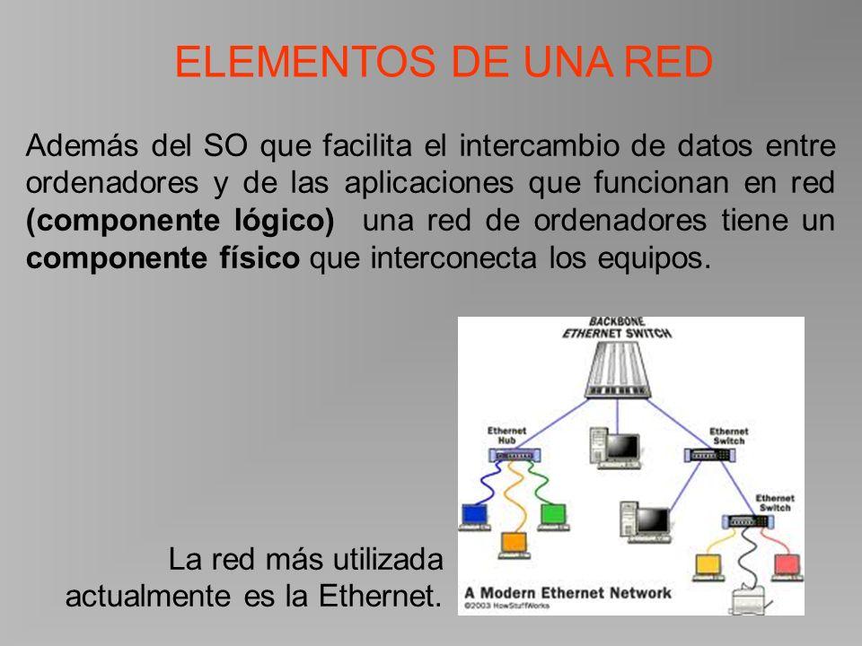 ELEMENTOS DE UNA RED Además del SO que facilita el intercambio de datos entre ordenadores y de las aplicaciones que funcionan en red (componente lógico) una red de ordenadores tiene un componente físico que interconecta los equipos.