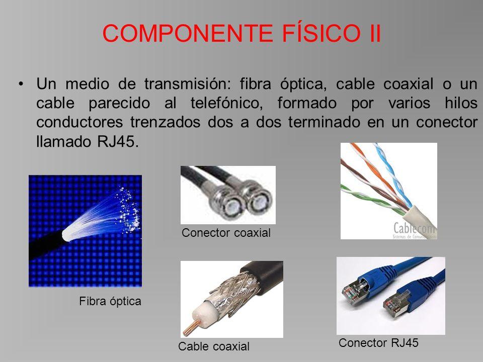 COMPONENTE FÍSICO II Un medio de transmisión: fibra óptica, cable coaxial o un cable parecido al telefónico, formado por varios hilos conductores trenzados dos a dos terminado en un conector llamado RJ45.