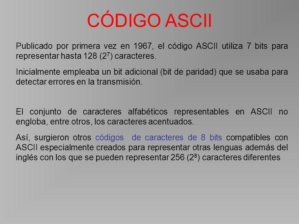 CÓDIGO ASCII Publicado por primera vez en 1967, el código ASCII utiliza 7 bits para representar hasta 128 (2 7 ) caracteres.