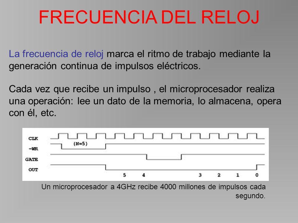 FRECUENCIA DEL RELOJ La frecuencia de reloj marca el ritmo de trabajo mediante la generación continua de impulsos eléctricos.