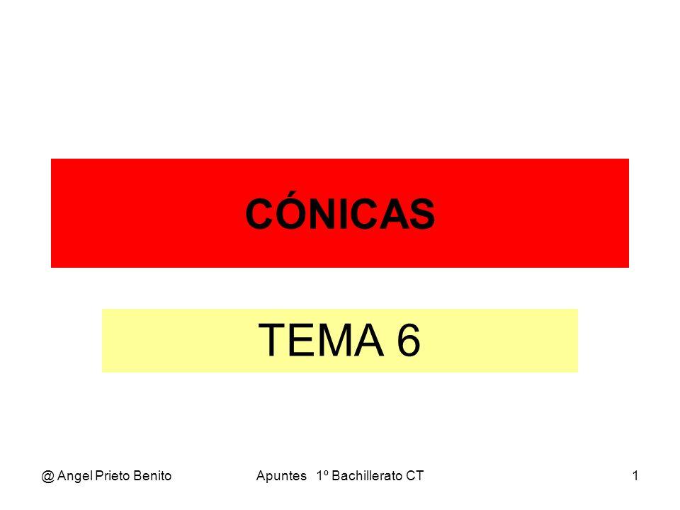 @ Angel Prieto BenitoApuntes 1º Bachillerato CT2 APLICACIONES (Resumen del fichero de 1º de Bachillerato del IES Alberto Pico LAS CÓNICAS