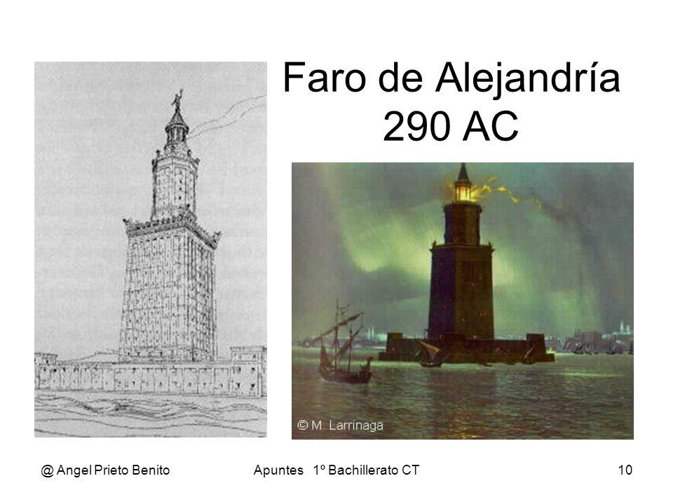 @ Angel Prieto BenitoApuntes 1º Bachillerato CT10 Faro de Alejandría 290 AC