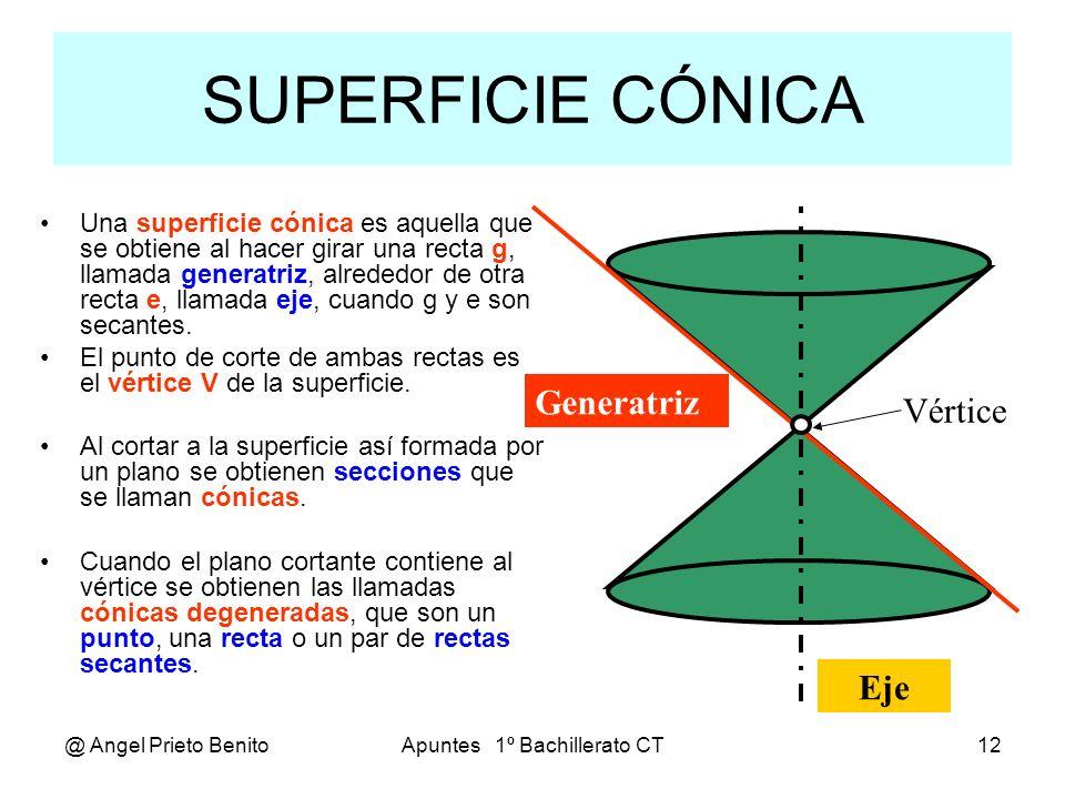 @ Angel Prieto BenitoApuntes 1º Bachillerato CT12 SUPERFICIE CÓNICA Generatriz Eje Vértice Una superficie cónica es aquella que se obtiene al hacer gi