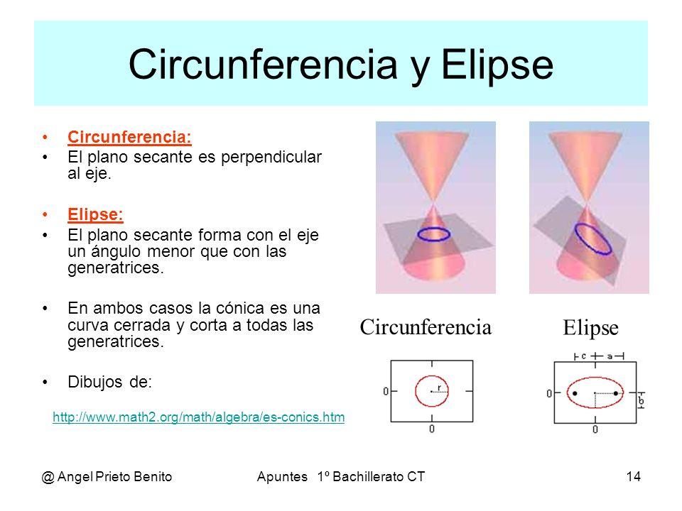 @ Angel Prieto BenitoApuntes 1º Bachillerato CT14 Circunferencia y Elipse Circunferencia: El plano secante es perpendicular al eje. Elipse: El plano s