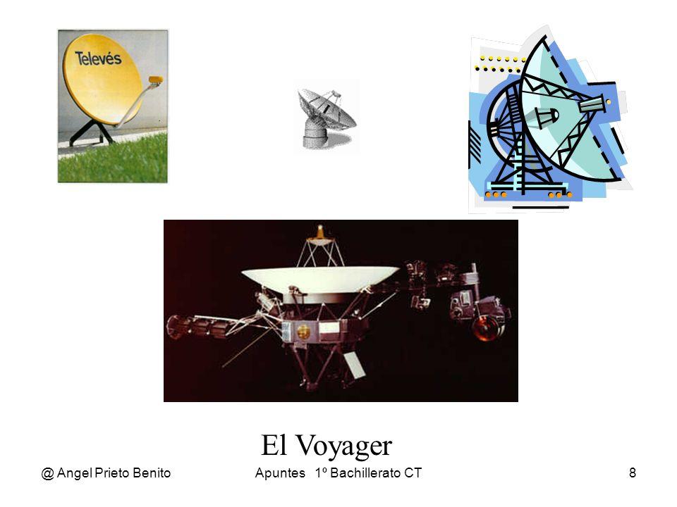 @ Angel Prieto BenitoApuntes 1º Bachillerato CT8 El Voyager
