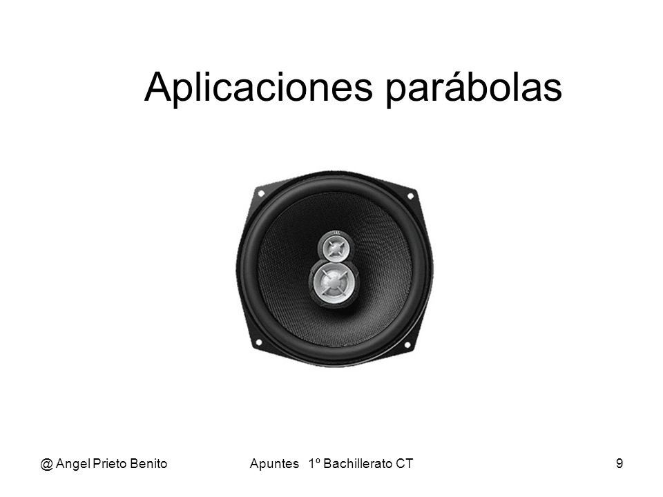 @ Angel Prieto BenitoApuntes 1º Bachillerato CT9 Aplicaciones parábolas