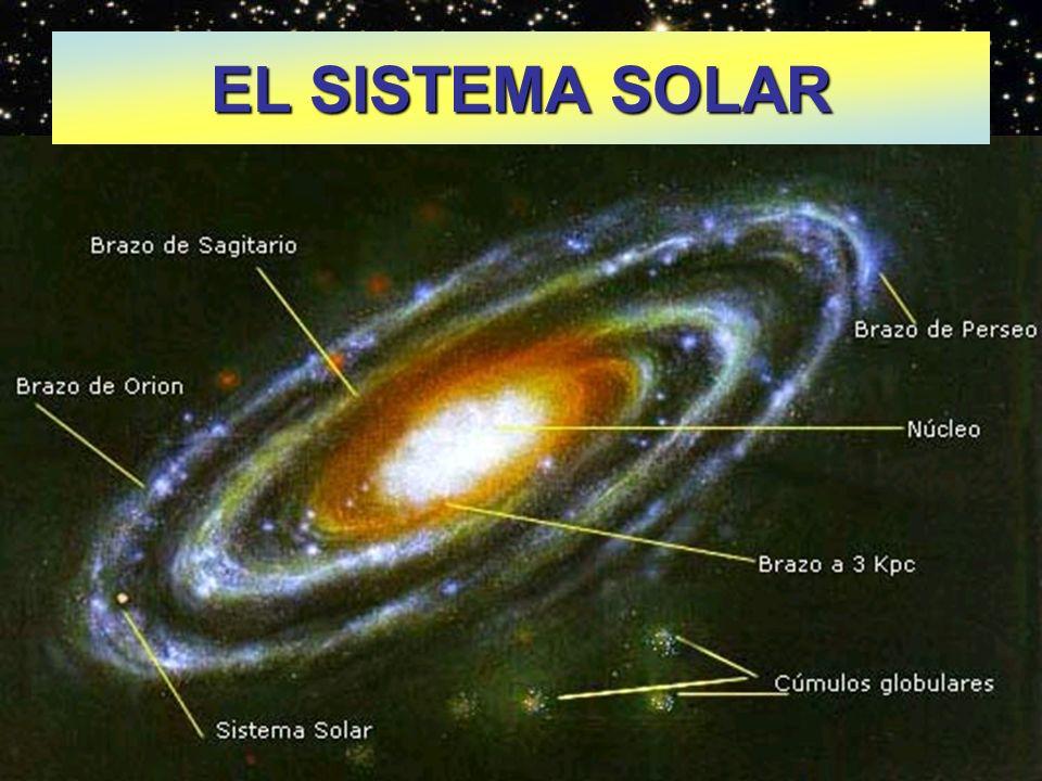 PLANETAS: son astros con suficiente masa para que su gravedad les proporcione una forma esférica.