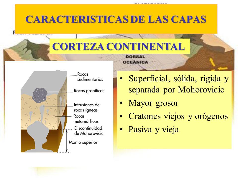 CARACTERISTICAS DE LAS CAPAS Superficial, sólida, rigida y separada por Mohorovicic Mayor grosor Cratones viejos y orógenos Pasiva y vieja CORTEZA CON