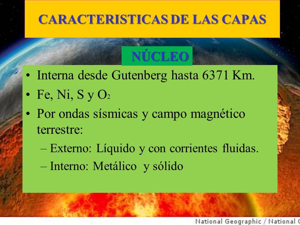 CARACTERISTICAS DE LAS CAPAS Interna desde Gutenberg hasta 6371 Km. Fe, Ni, S y O 2 Por ondas sísmicas y campo magnético terrestre: –Externo: Líquido