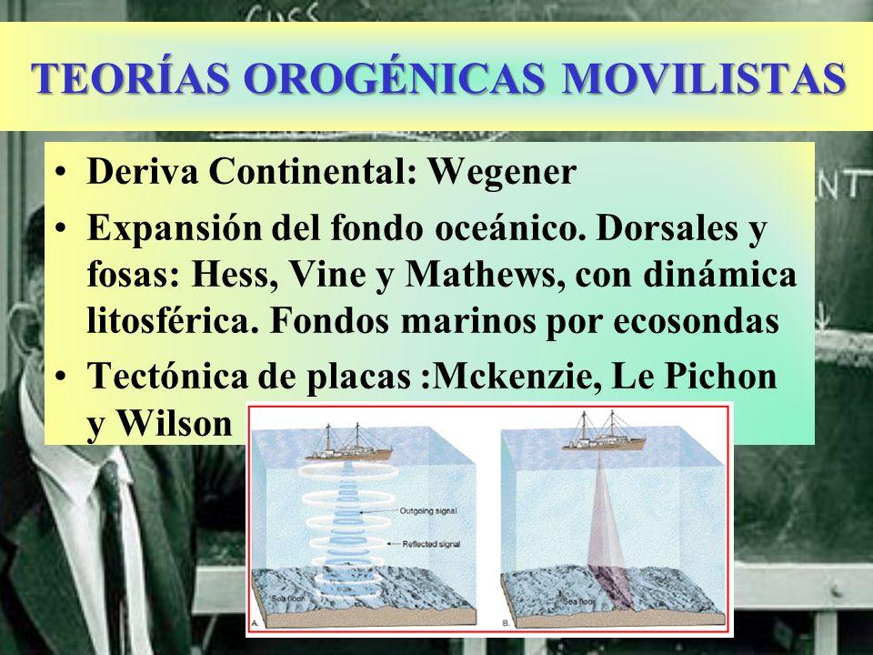 TEORÍAS OROGÉNICAS MOVILISTAS Deriva Continental: Wegener Expansión del fondo oceánico. Dorsales y fosas: Hess, Vine y Mathews, con dinámica litosféri