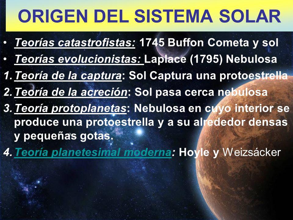Teorías catastrofistas: 1745 Buffon Cometa y sol Teorías evolucionistas: Laplace (1795) Nebulosa 1.Teoría de la captura: Sol Captura una protoestrella