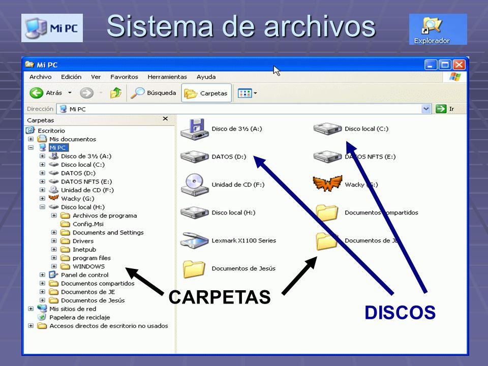 Sistema de archivos CARPETAS DISCOS