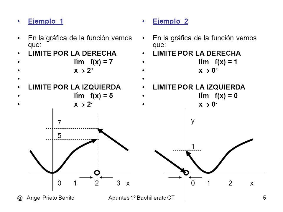 @ Angel Prieto BenitoApuntes 1º Bachillerato CT5 Ejemplo_1 En la gráfica de la función vemos que: LIMITE POR LA DERECHA lím f(x) = 7 x 2 + LIMITE POR