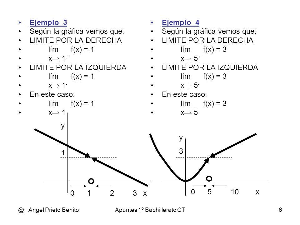 @ Angel Prieto BenitoApuntes 1º Bachillerato CT6 Ejemplo_3 Según la gráfica vemos que: LIMITE POR LA DERECHA lím f(x) = 1 x 1 + LIMITE POR LA IZQUIERD