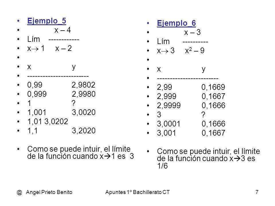 @ Angel Prieto BenitoApuntes 1º Bachillerato CT7 Ejemplo_5 x – 4 Lím ------------ x 1 x – 2 xy ------------------------ 0,99 2,9802 0,9992,9980 1 ? 1,