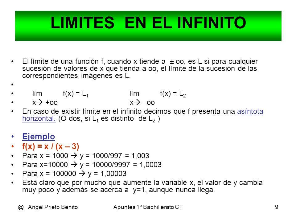@ Angel Prieto BenitoApuntes 1º Bachillerato CT9 El límite de una función f, cuando x tiende a ± oo, es L si para cualquier sucesión de valores de x q