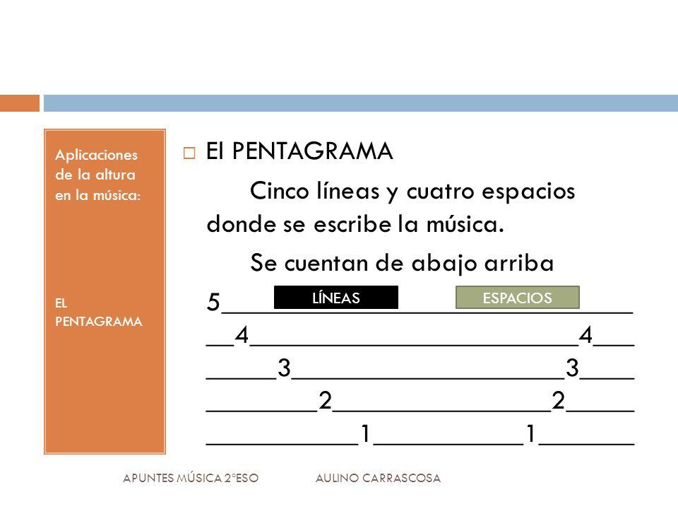 Aplicaciones de la altura en la música: EL PENTAGRAMA El PENTAGRAMA Cinco líneas y cuatro espacios donde se escribe la música. Se cuentan de abajo arr