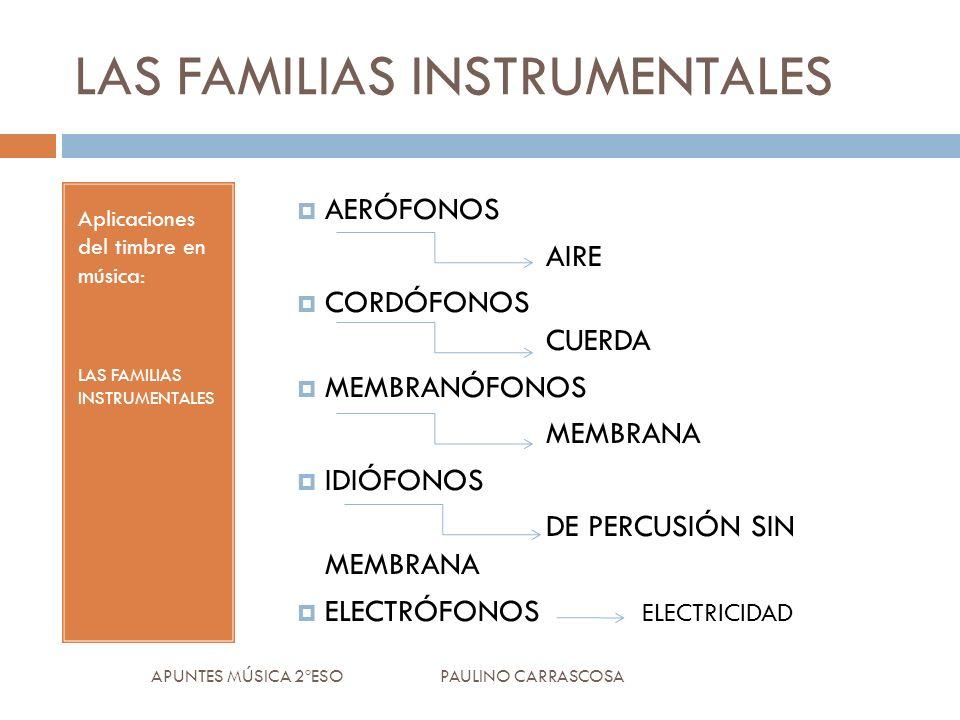 LAS FAMILIAS INSTRUMENTALES Aplicaciones del timbre en música: LAS FAMILIAS INSTRUMENTALES AERÓFONOS AIRE CORDÓFONOS CUERDA MEMBRANÓFONOS MEMBRANA IDIÓFONOS DE PERCUSIÓN SIN MEMBRANA ELECTRÓFONOS ELECTRICIDAD APUNTES MÚSICA 2ºESO PAULINO CARRASCOSA