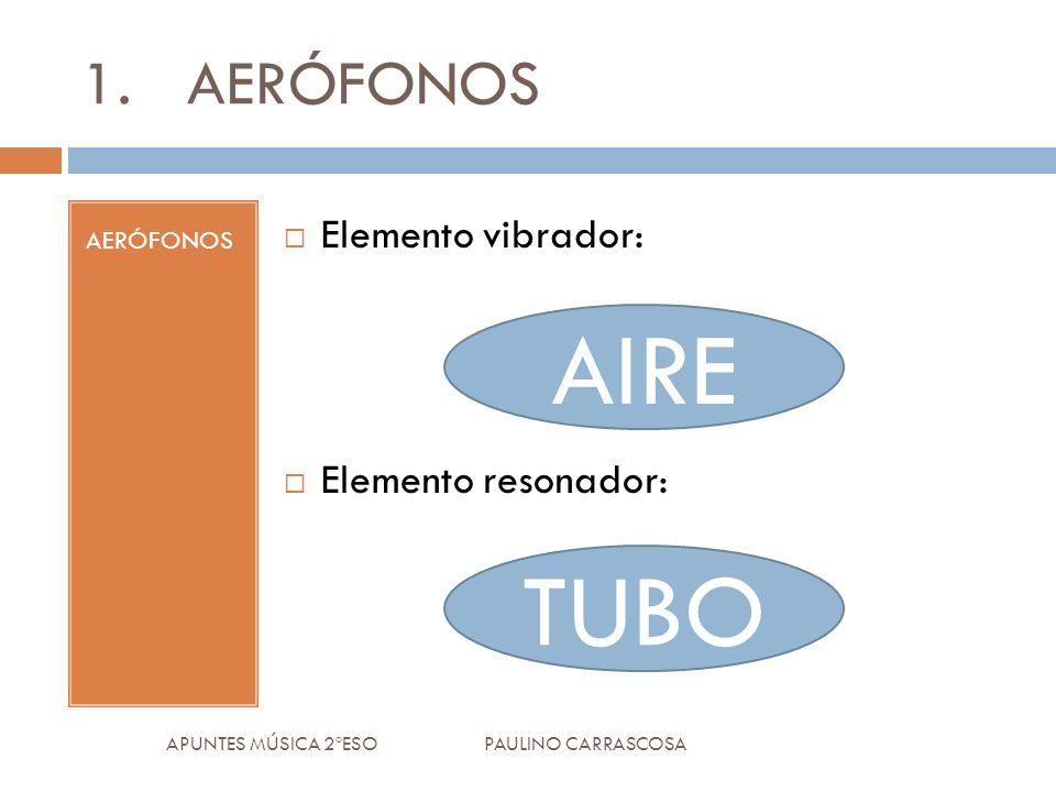 1.AERÓFONOS AERÓFONOS Elemento vibrador: Elemento resonador: APUNTES MÚSICA 2ºESO PAULINO CARRASCOSA AIRE TUBO