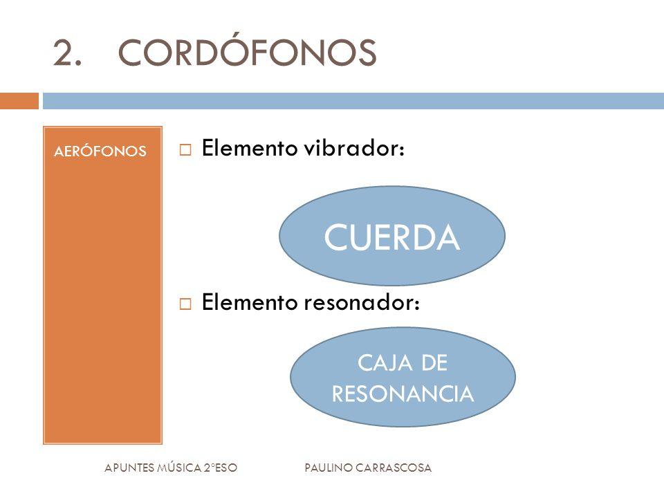 APUNTES MÚSICA 2ºESO PAULINO CARRASCOSA 2.CORDÓFONOS AERÓFONOS Elemento vibrador: Elemento resonador: CUERDA CAJA DE RESONANCIA