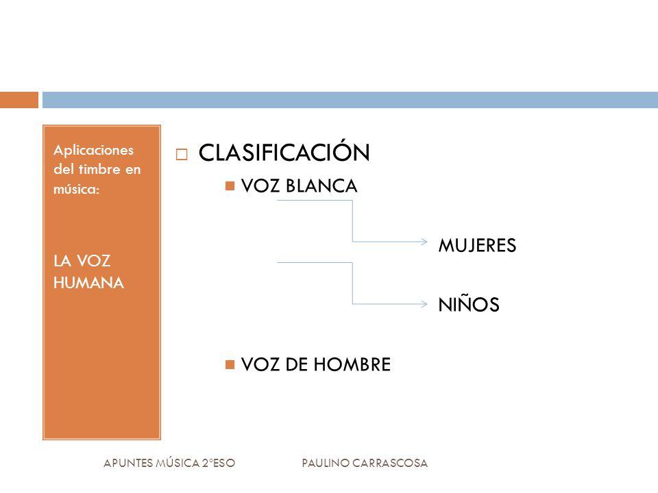 Aplicaciones del timbre en música: LA VOZ HUMANA CLASIFICACIÓN VOZ BLANCA MUJERES NIÑOS VOZ DE HOMBRE APUNTES MÚSICA 2ºESO PAULINO CARRASCOSA