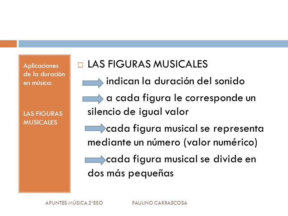 Aplicaciones de la duración en música: LAS FIGURAS MUSICALES indican la duración del sonido a cada figura le corresponde un silencio de igual valor cada figura musical se representa mediante un número (valor numérico) cada figura musical se divide en dos más pequeñas APUNTES MÚSICA 2ºESO PAULINO CARRASCOSA