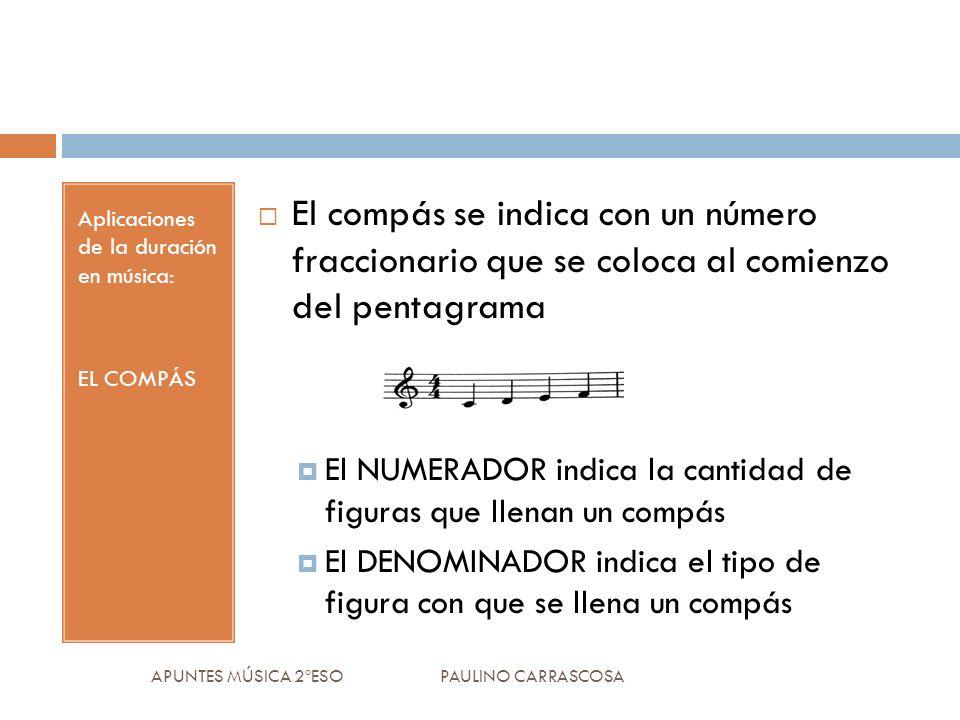 Aplicaciones de la duración en música: EL COMPÁS El compás se indica con un número fraccionario que se coloca al comienzo del pentagrama El NUMERADOR indica la cantidad de figuras que llenan un compás El DENOMINADOR indica el tipo de figura con que se llena un compás APUNTES MÚSICA 2ºESO PAULINO CARRASCOSA